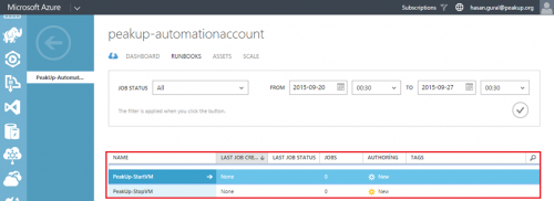 Azure Automation – Part 3.1:Runbook Kullanımı