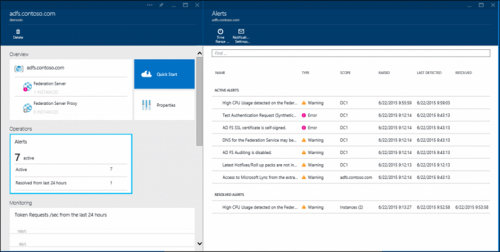 Azure AD Connect Health