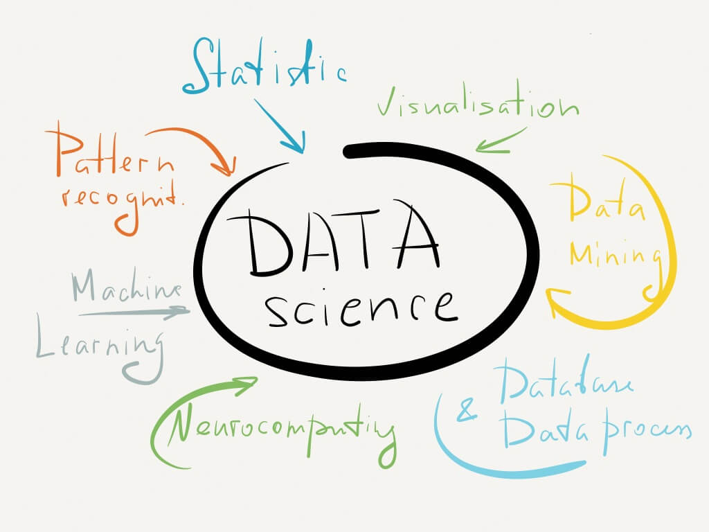Microsoft ile Data Science (Veri Bilimi)