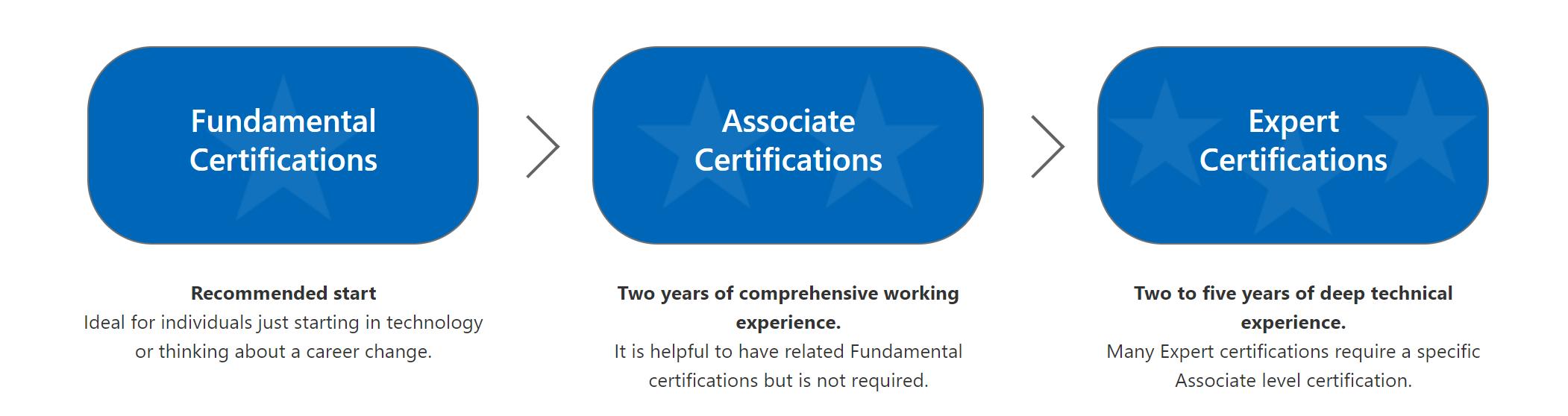 sertifikasyon-2